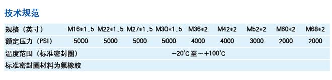 QZB275-77开闭式液压快速接头