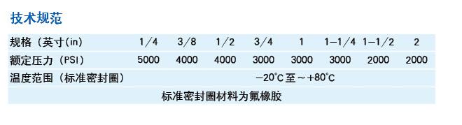 ISO7241-A开闭式液压快速接头